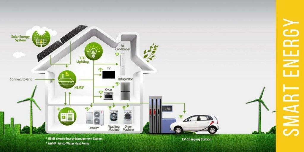 LG HEMS SYSTEM by Perth Solar Warehouse