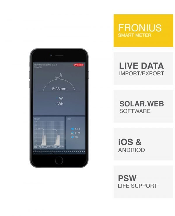 Fronius Smart Meter by PSW Energy