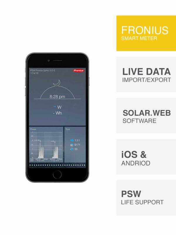 Fronius Smart Meter by PSW Energy
