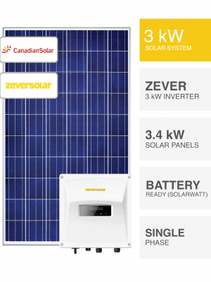 3kW Canadian Zever Solar System