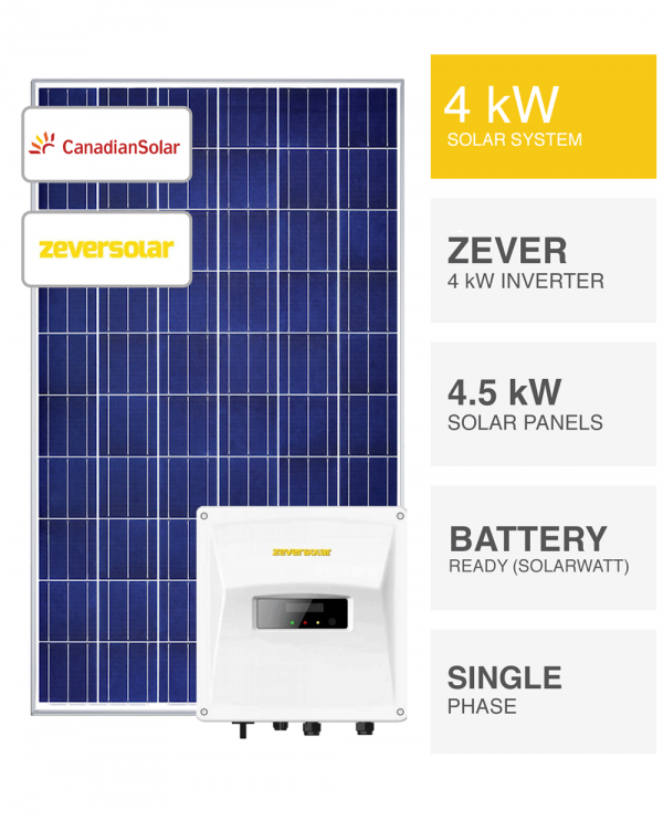 4kW Canadian Zever Solar System