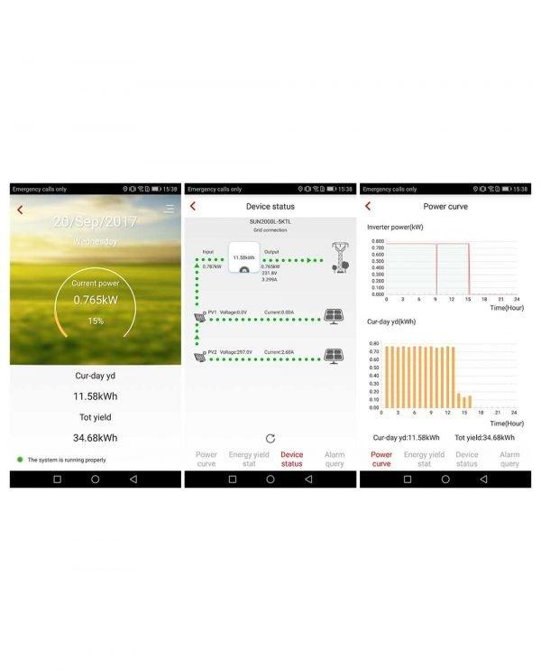 Huawei FusionHome Solar Monitoring
