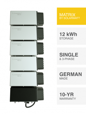 SolarWatt MyReserve Matrix 12 kWh Energy Storage