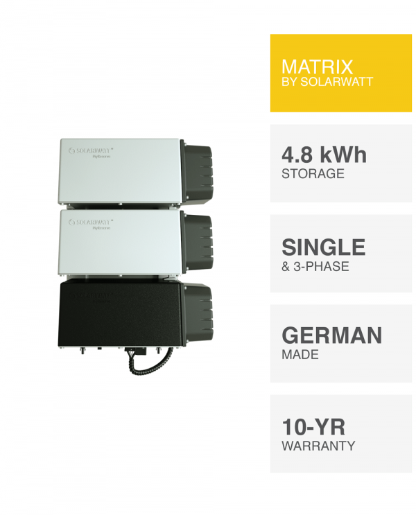 SolarWatt MyReserve Matrix 4.8 kWh Energy Storage