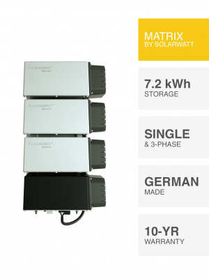 SolarWatt MyReserve Matrix 7.2 kWh Energy Storage