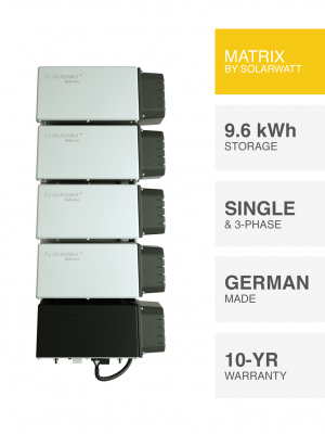SolarWatt MyReserve Matrix 9.6 kWh Energy Storage