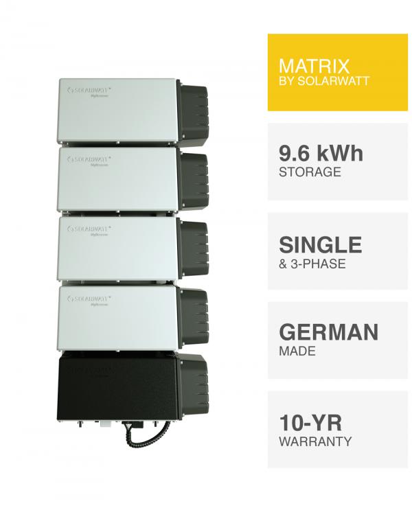 SolarWatt MyReserve Matrix 9.6 kWh Energy Storage