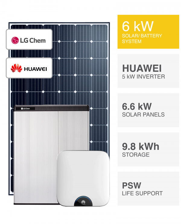 Trina & Huawei with LG by Perth Solar Warehouse