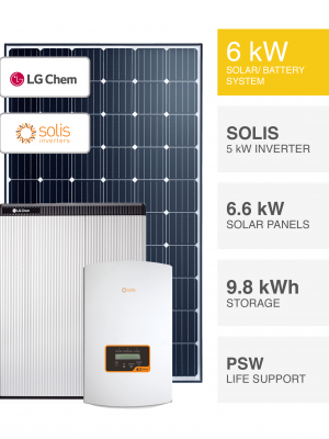 Solis & LG Solar System By Perth Solar Warehouse