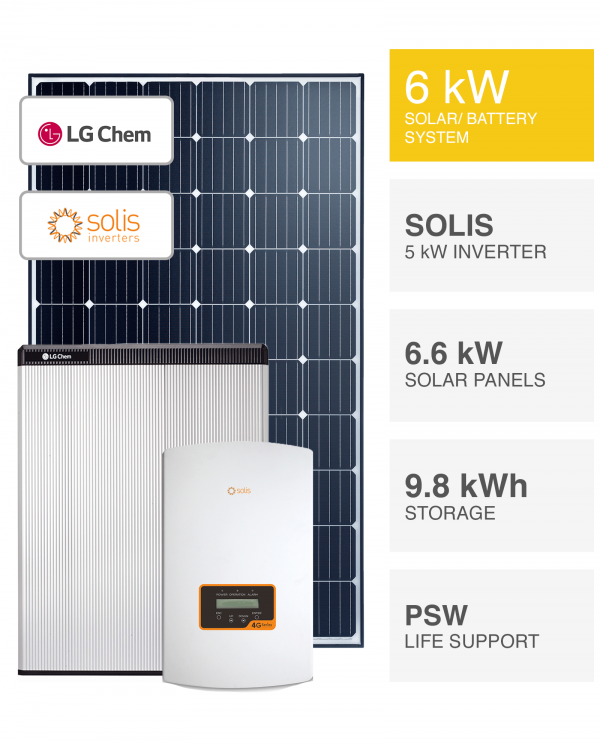 6kW Solis & LG Solar System