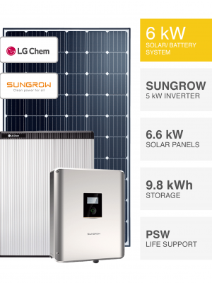 Sungrow & LG Solar Battery System by Perth Solar Warehouse