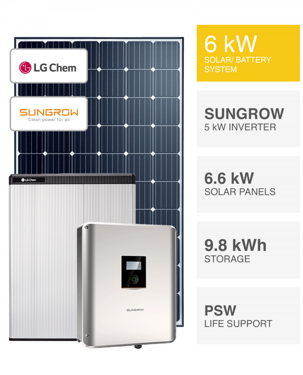 Sungrow & LG Solar Battery System by Perth Solar Warehouse