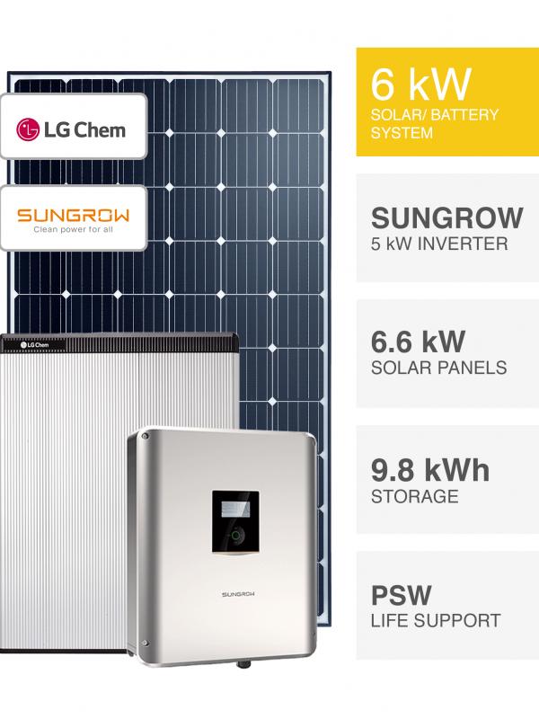 6kW Sungrow & LG Solar System