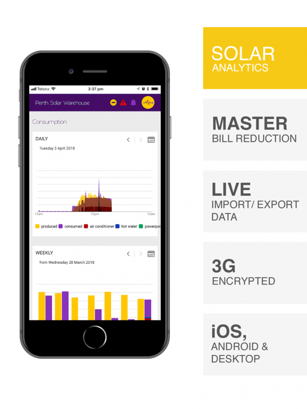 Solar Analytics By Perth Solar Warehouse