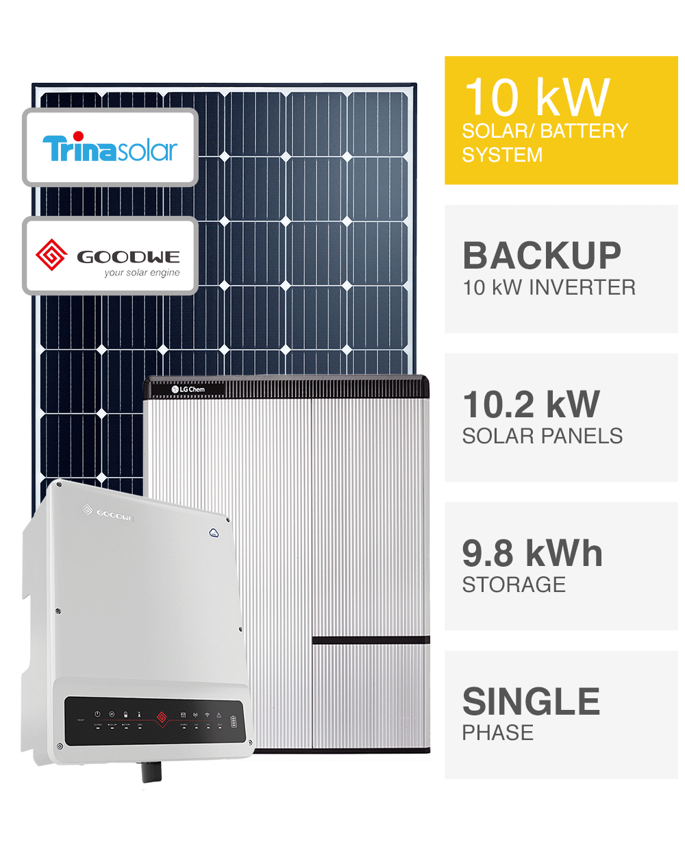 3-Phase 10kW Solar System with Battery Backup, (installed