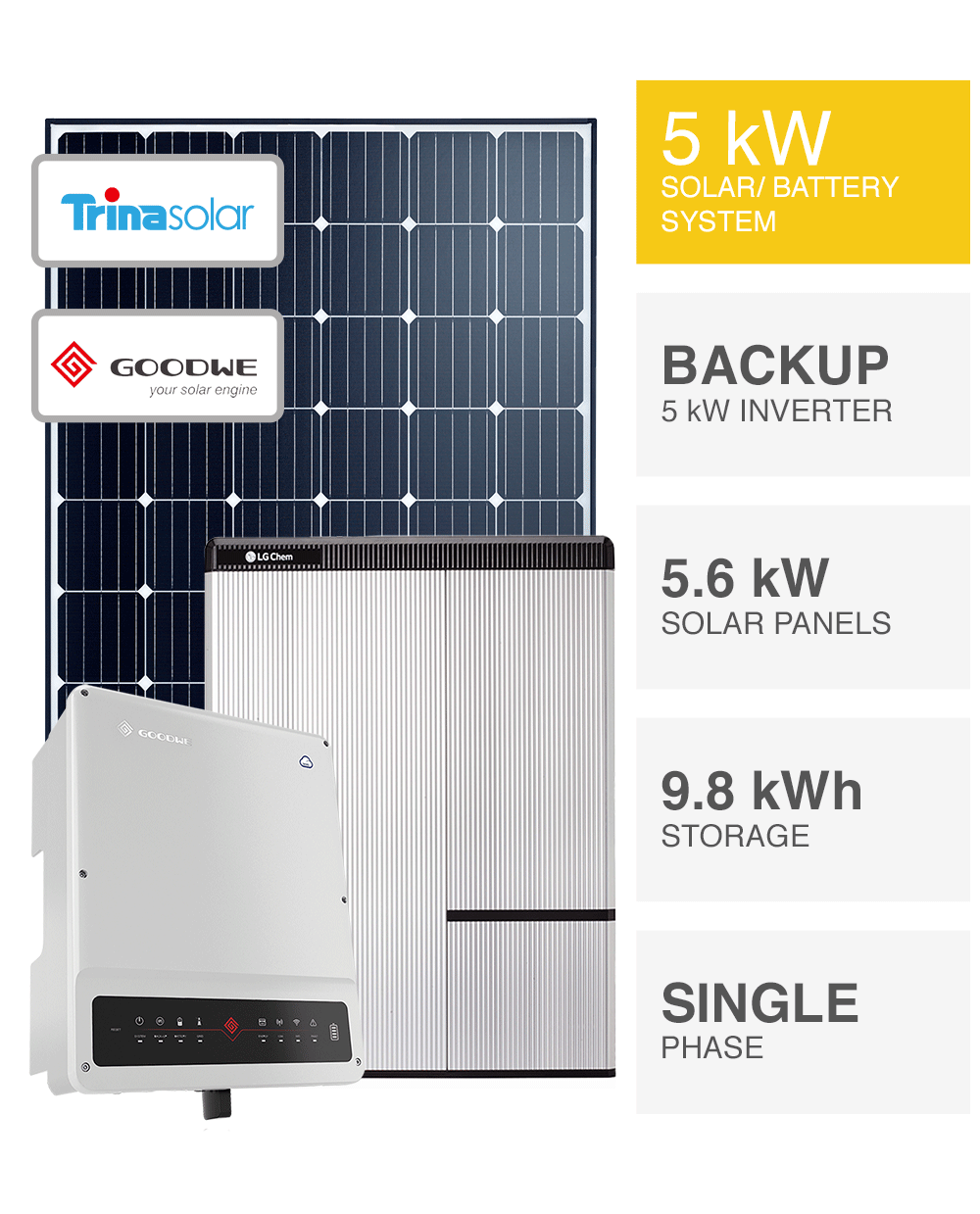 5kW Solar System with Battery Backup, SAVE MORE (installed