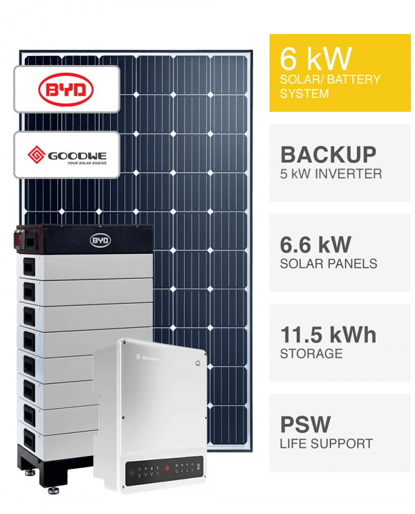 6kW BYD and Goodwe 3-Phase Off Grid Backup Solar System