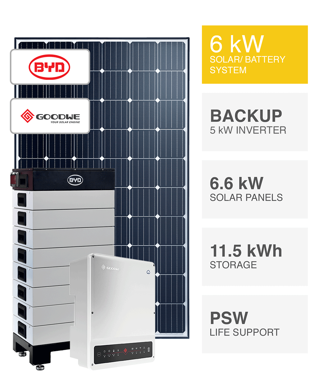 6kw Solar System With Battery Backup Save More Installed Prices