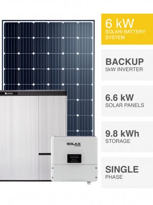 6kW Solar System with Battery Backup
