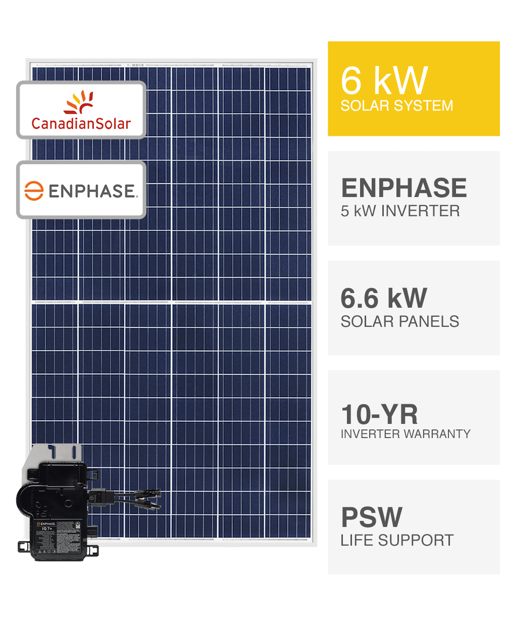Enphase 6kw Solar System Save More Installed Prices Perth Wa