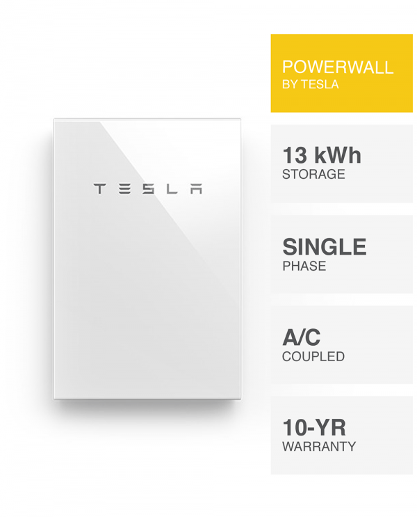 Tesla Powerwall Battery Storage