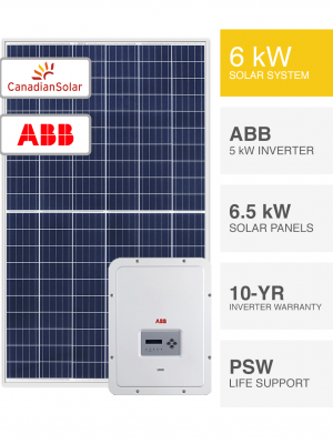 Solar Power Systems Built to Save You More - PSW Energy