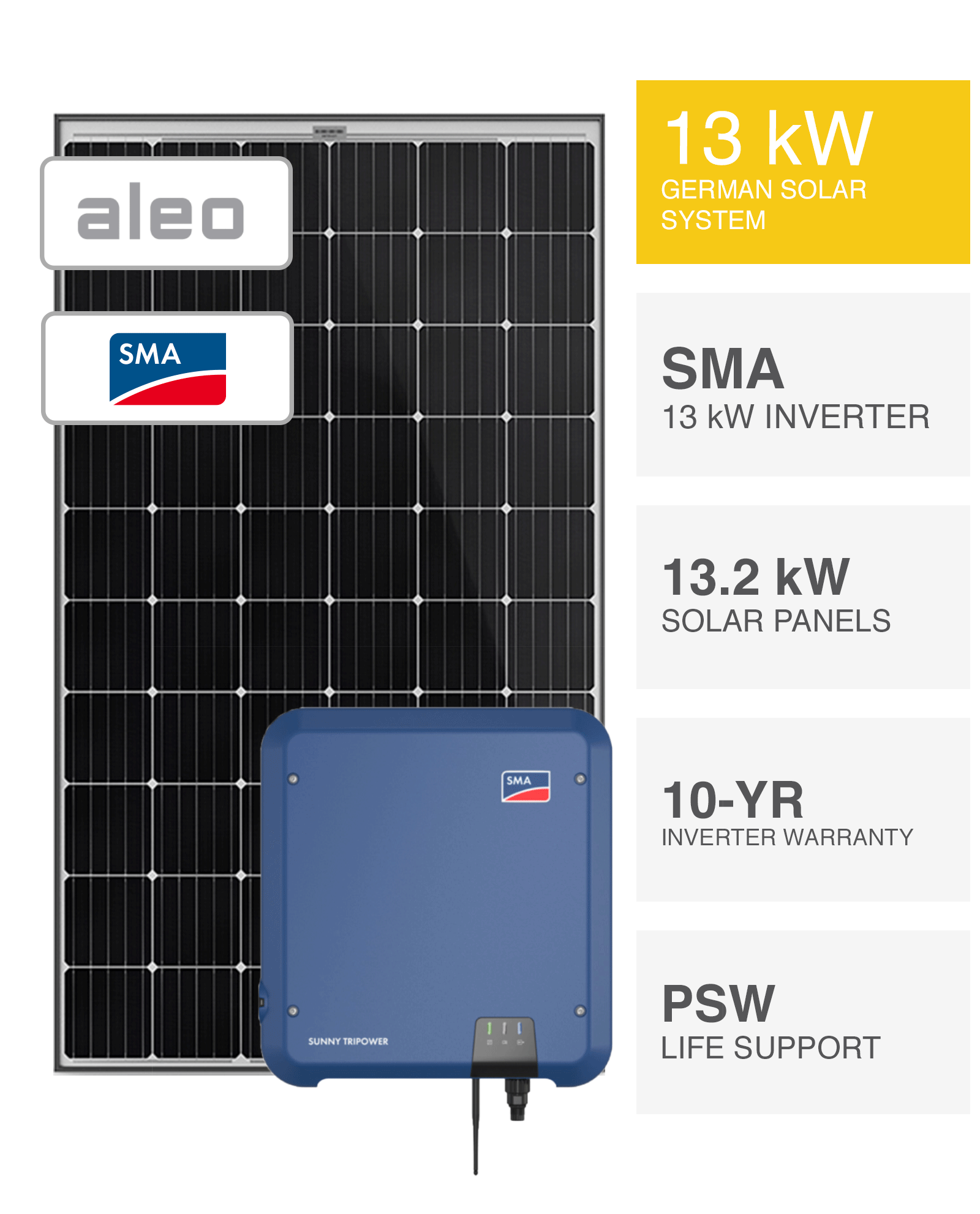 German 13kw Solar System Save More Installed Prices
