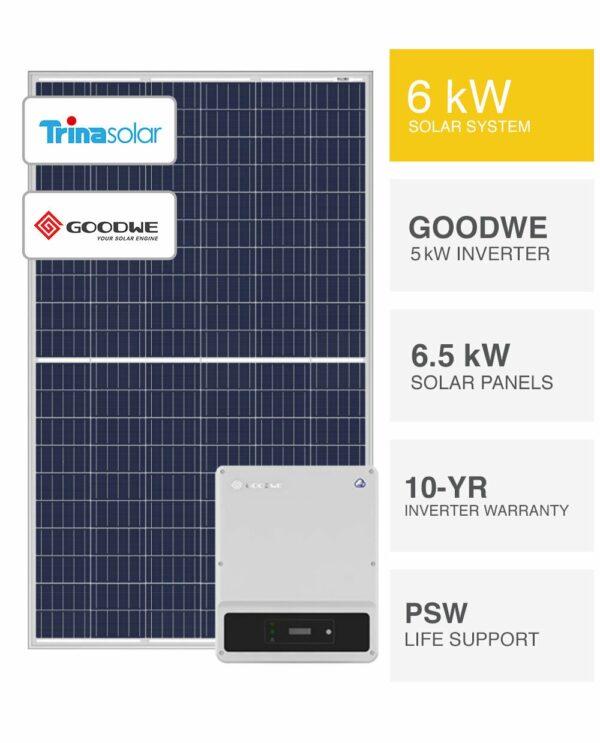 6kW Trina Solar by PSW Energy