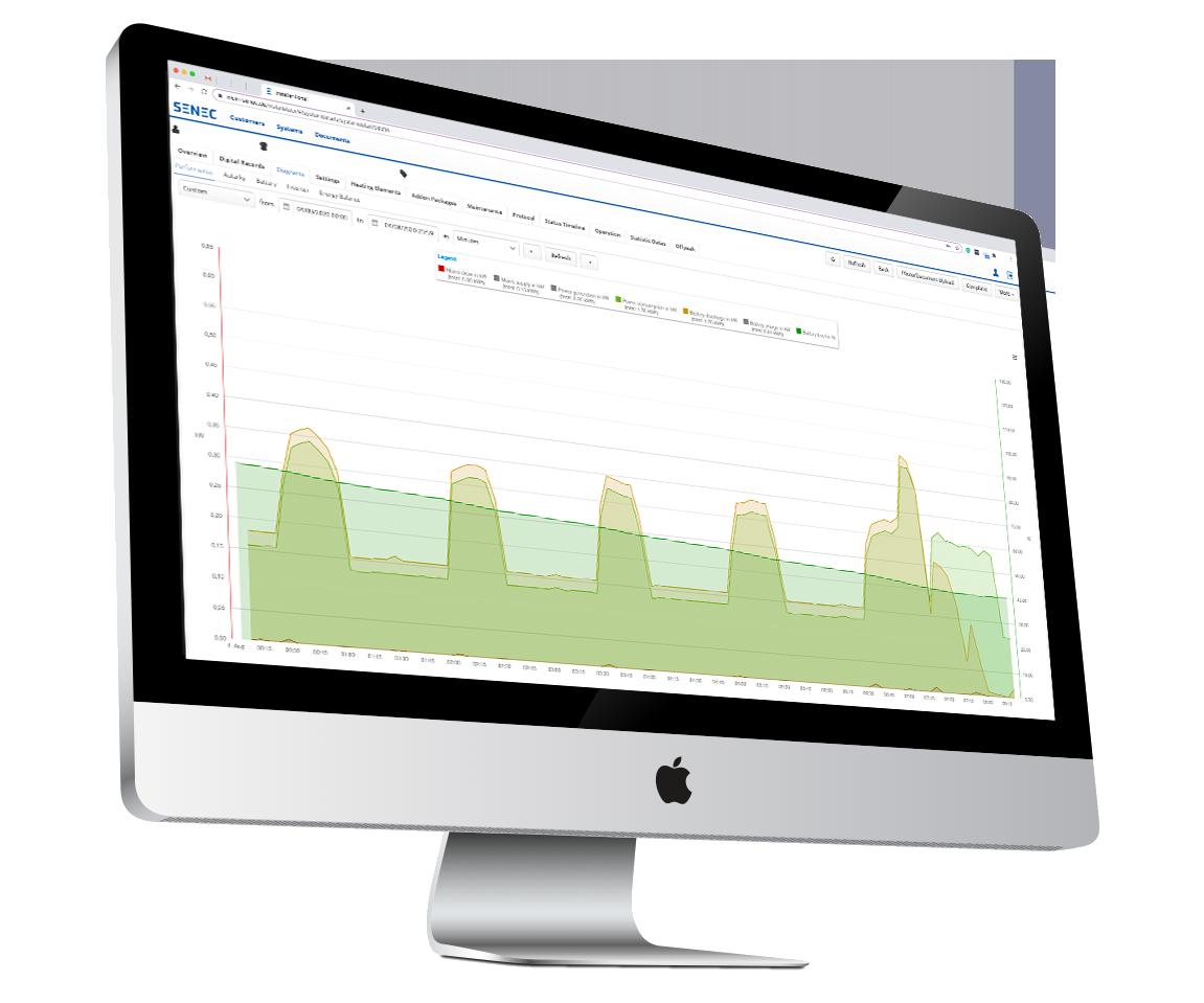 SENEC Mein Monitoring Solar Monitoring Portal