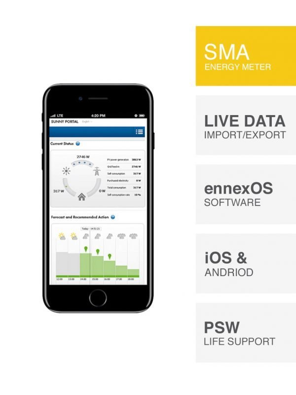 SMA Energy meter by PSW Energy
