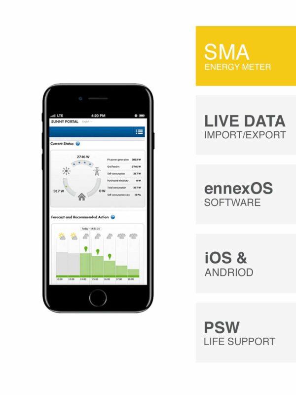 SMA Energy meter by PSW Energy