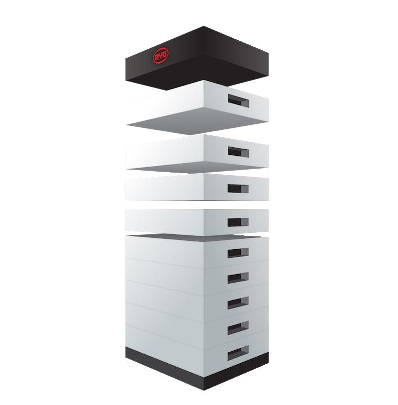 BYD B-Box HV Battery