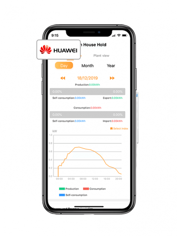 Huawei-Monitoring-by-PSW-Energy