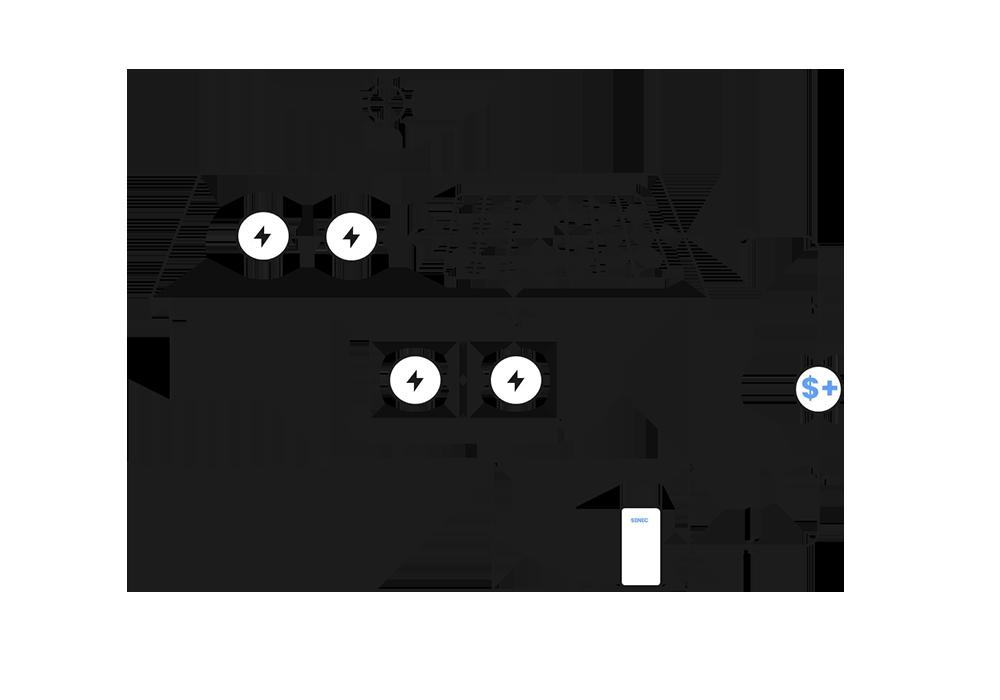 Hybrid Solar & Battery